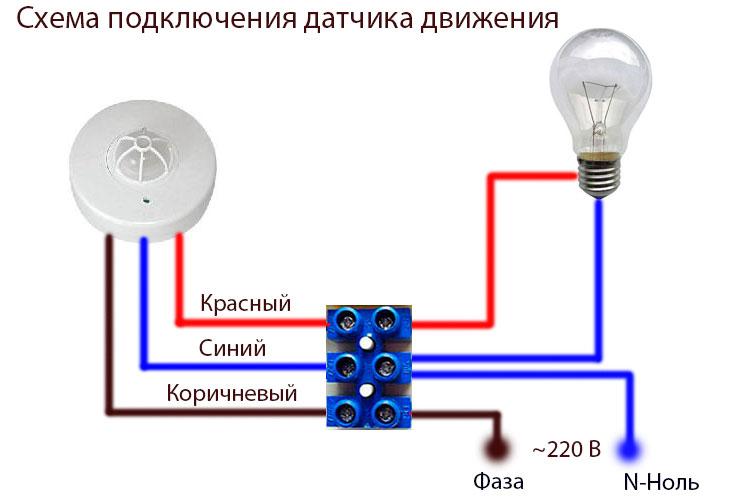 Светодиодные лампы в светильник дрл